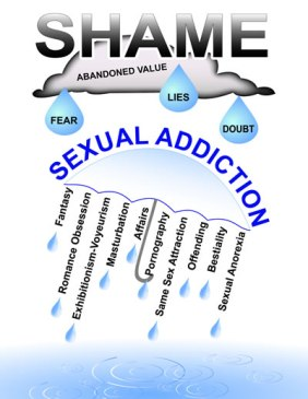 what-is-sexual-addiction